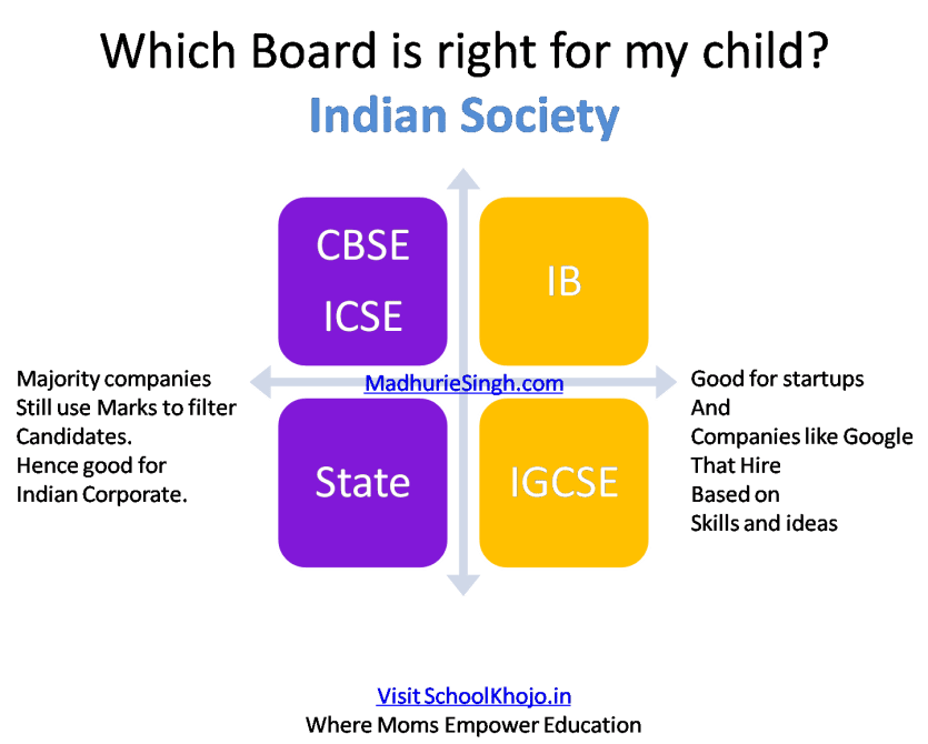Indian Society - Madhurie Singh